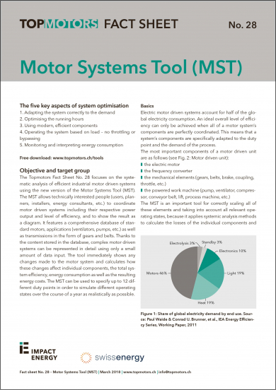 Fact Sheet No. 28: Motor Systems Tool (MST)